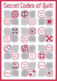 Underground Railroad Quilt Patterns Adorable The Underground Railroad Quilt Code Patterns In Canada It Was