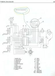 Cool harley wiring diagram for dummies ideas the best electrical
