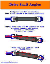 U Joint Measurement Chart Drive Shaft Angles Gtsparkplugs