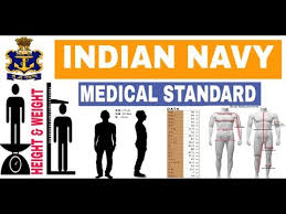 Navy Height And Weight Chart Indian Navy Medical Standard Height Weight Chart Eye