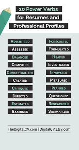 40 Power Verbs For Resumes And Professional Profiles Action Verbs Adorable Resume Power Verbs