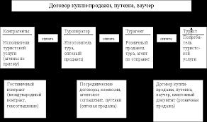 Отчет по преддипломной практике ООО Астон Рефераты ru