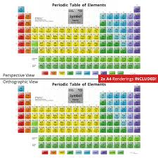 NEW PERIODIC TABLE PROPERTIES OF GROUP 7 | Periodic