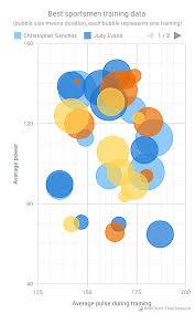 Anychart Android Charts Anychart