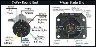 7 pin trailer plug wiring diagram flat 4 way round oasissolutions co 7 pin trailer plug wiring diagram flat 4 way round