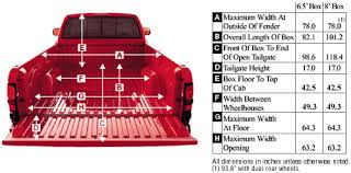 Ram Truck Bed Dimensions Roole