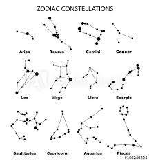 Raster Illustration Constellations Of The Zodiac Signs