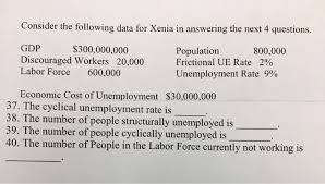 Cost Of Unemployment Consider The Following Data For Xenia In Answering