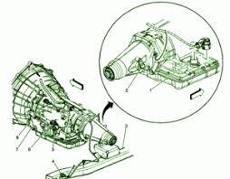 2001 gmc 1500 5 3 v8 front engine fuse box diagram car fuse box 2001 gmc 1500 5 3 v8 front engine fuse box diagram