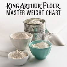 King Arthur Flour Ingredient Chart King Arthur Flour Ingredient Weight Chart Huge List