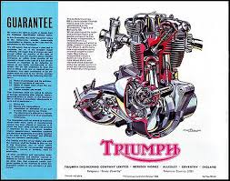17 best images about triumph engines twin triumph another beautifully rendered engine diagram showing the workings of the 650 twin it doesn t help you build the engine but it helps you see