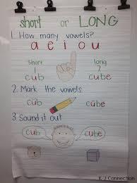 Short And Long Vowels Anchor Chart Kindergarten Anchor