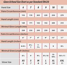 Chemical Safety Gloves Chart Polyco Double Dipped Pvc Chemical Resistant Gloves