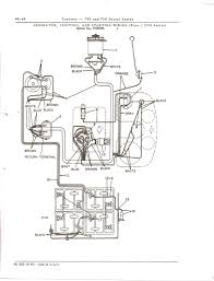 Fender Pickup Wiring Diagram