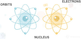 nuclear science and engineering assignment help essaycorp nuclear engineering assignment help