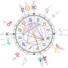 Astrology And Natal Chart Of Capital Steez Born On 1993 07 07