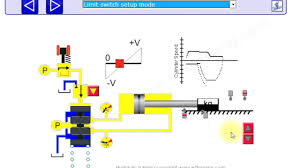 Hydraulic Proportional And Servo Valve Operation Uses And Types