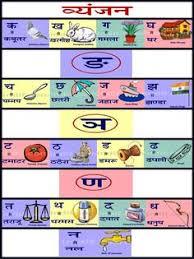 Swar Vyanjan Chart 126 Best Hindi Images Learn Hindi Hindi Alphabet Hindi