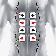 Tens And Ems Device Placement Charts Tens Unit Electrode Placement Guide Compex