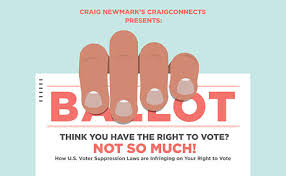 craig newmark on voting rights need to know pbs need to know has examined the impact of these laws in a report from ohio about its strict new voter id legislation and in an essay by civil rights and