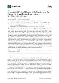 framework for dissertation ba