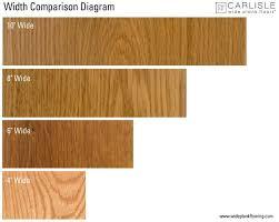 wooden floor size