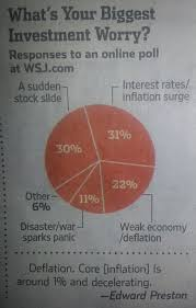 How To Make A Wsj Excel Pie Chart With Labels Both Inside