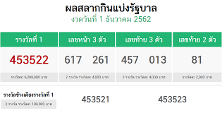 Ticket Chart Result Thai Lottery Result For 16 12 2019 Live Result 2561