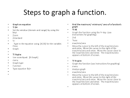 3 steps to graph a function graph an equation ti 84