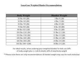 Size Weight Chart