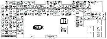 land rover lr3 fuse box wiring diagram list land rover lr3 fuse box diagram wiring diagram user 2005 land rover lr3 fuse diagram land rover lr3 fuse box
