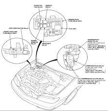98 acura cl fuse diagram explore wiring diagram on the net • 98 acura cl 3 0 premium coupe brake light issues wiring 1998 acura cl fuse box diagram 98 acura cl fuse box diagram