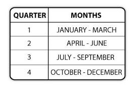 Calendar Quarters Ohio Unemployment Insurance Weekly Benefits Ohio Unemployment