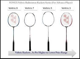 Yonex Racquet Chart 2013 Killer Facts On Yonex Voltric Badminton Rackets Series