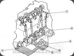 b2300 oil flow diagram mazdatrucking com b2300 oil pump diagram