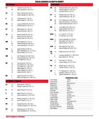 2018 Depth Chart Louisville Football Releases Week 1 Depth Chart Card Chronicle