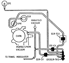 1971 Oldsmobile Cutl Supreme Wiring Diagram