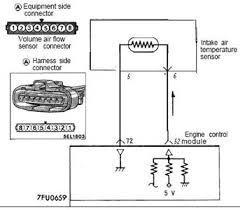 36 mass air flow sensor wiring diagram types of diagram gm mass air flow sensor wiring diagram 36 mass air flow sensor wiring diagram