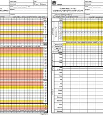 Between The Flags Observation Chart Home The Best Of Emergency Medicine