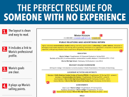 How Make A Resume For A First Job How to Write A Resume without Any Job Experience Tomyumtumweb 36
