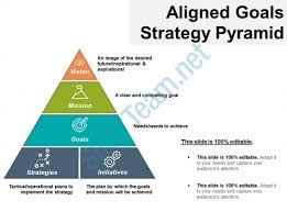 Pyramid Powerpoint Aligned Goals Strategy Pyramid Powerpoint Slide Ideas Powerpoint