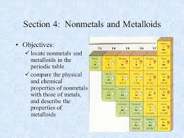 Section 4: Nonmetals and Metalloids - ppt video online download
