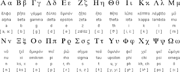 Use either alphabet cards (sandpaper) or lower case letters. Greek Language Alphabets And Pronunciation Greek Language Greek Alphabet Learn Greek