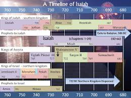Isaiah Timeline Chart 130106 Isaiah Timeline Bible Timeline Bible Study Tools