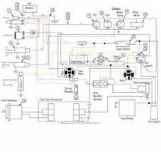 dixie chopper wiring diagram basic race car wiring diagram on dixie chopper wiring diagram at Dixie Chopper Wiring Harness