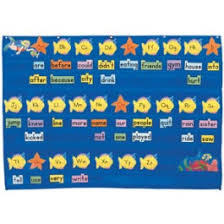 Extra Wide Pocket Chart Extra Wide Pocket Chart Pocket Charts Cards Format