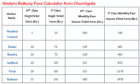 Indian Railway Fare Chart 2018 Local Train Fare Chart Mumbai Local Train Fare Chart 2018