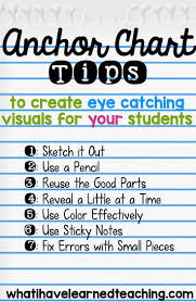 What Is Anchor Chart Anchor Chart Tips