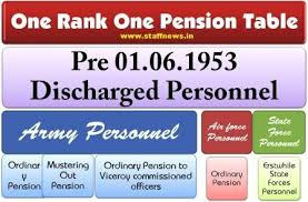 One Rank One Pension Defence Personnel Chart One Rank One Pension Orop Table Issued On 3rd February