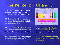 The Periodic Table (c. 19) Describes the basic structure of the ...
